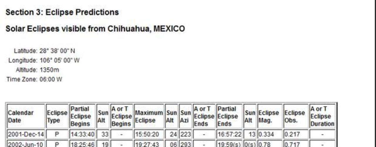 En Chihuahua será a las 18:37:07