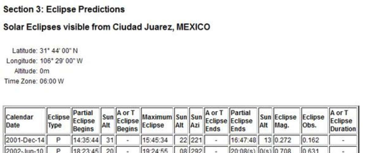 Para la frontera en Ciudad Juárez, el eclipse iniciará a las 18:32:51