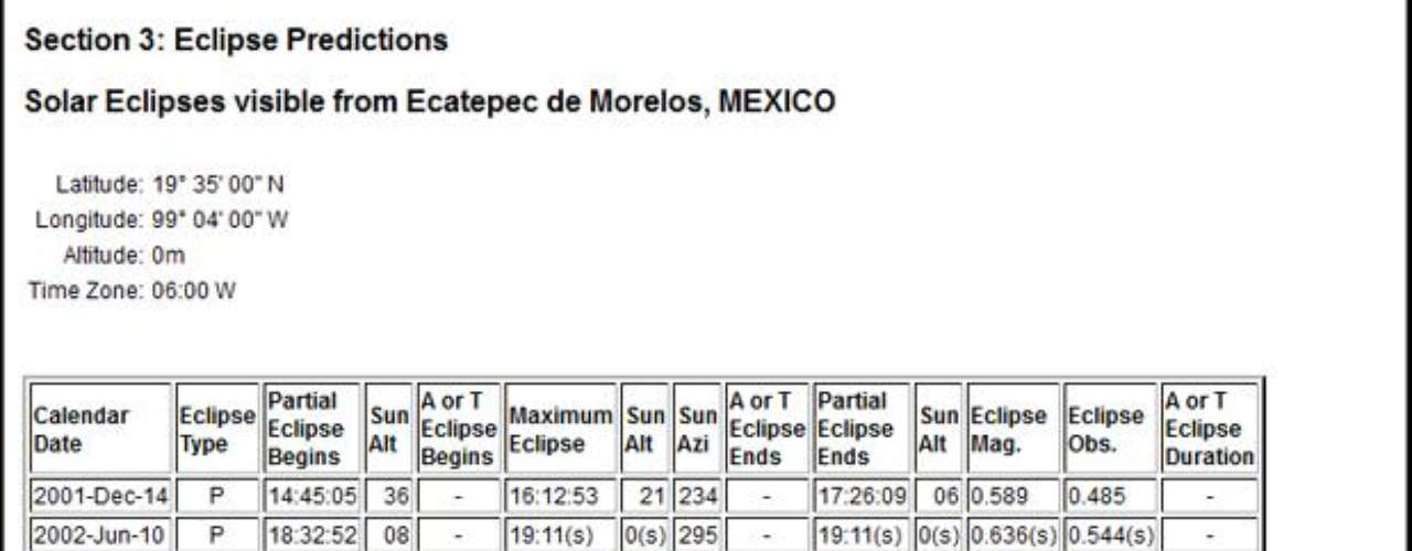 En Ecatepec se podrá comenzar a observar a las 18:48:00