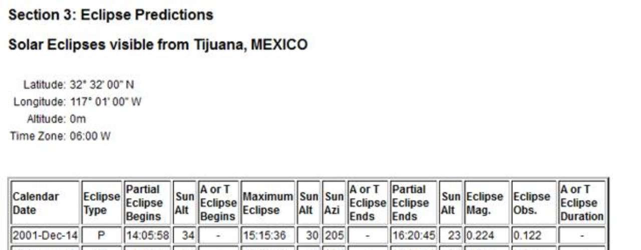 Prepárense los que viven en Tijuana a las 18:28:07