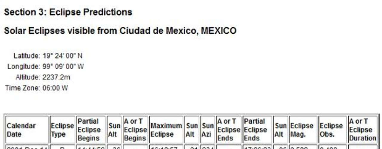 El eclipse será visible en el DF  a las 18:48:18 horas de este domingo 20 de mayo