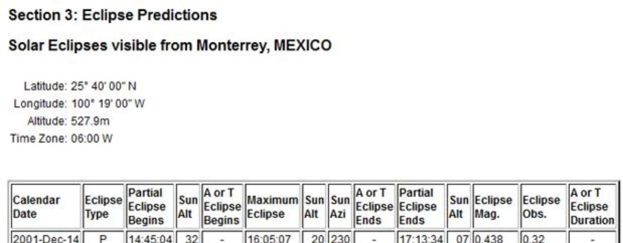 En Monterrey será visible a las 18:40:40 horas el eclipse solar de este domingo 20 de mayo