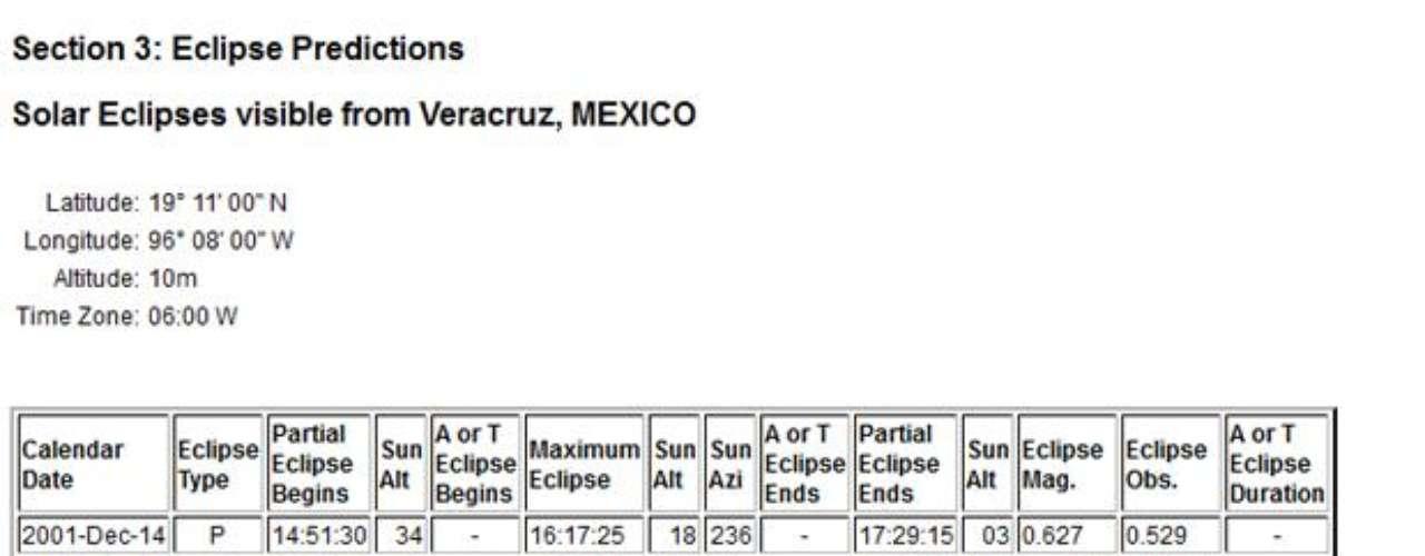 En Veracruz se podrá apreciar el eclipse de este domingo a las 18:47:19 horas