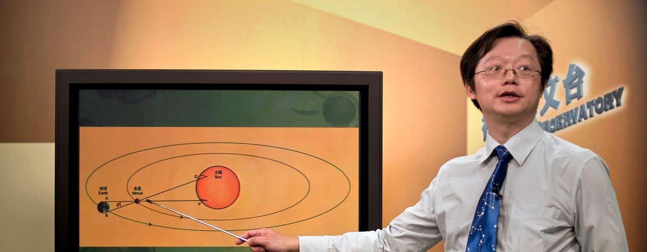 Las transiciones se producen por pares con una diferencia de 105 años, debido a que debe darse la posición perfecta de las órbitas de ambos planetas y el Sol en un plano que permita que se vea en la Tierra.