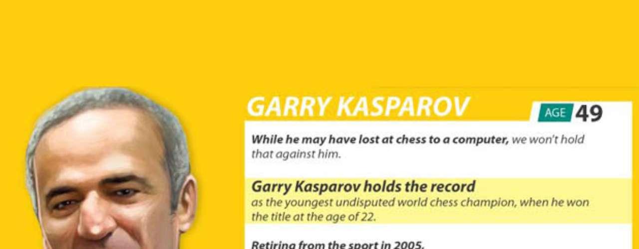 Garry Kasparov, de 49 años, es un célebre jugador de ajedrez y uno de los más jóvenes en ser campeón mundial, ya que lo logró a los 22 años. Tiene un IQ de 192.