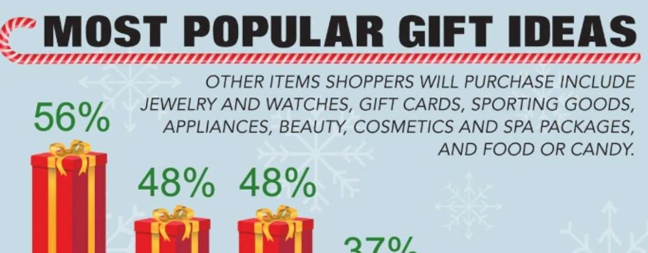 Ropa, y electrónicos son los artículos favoritos a la hora de comprar en Black Friday.