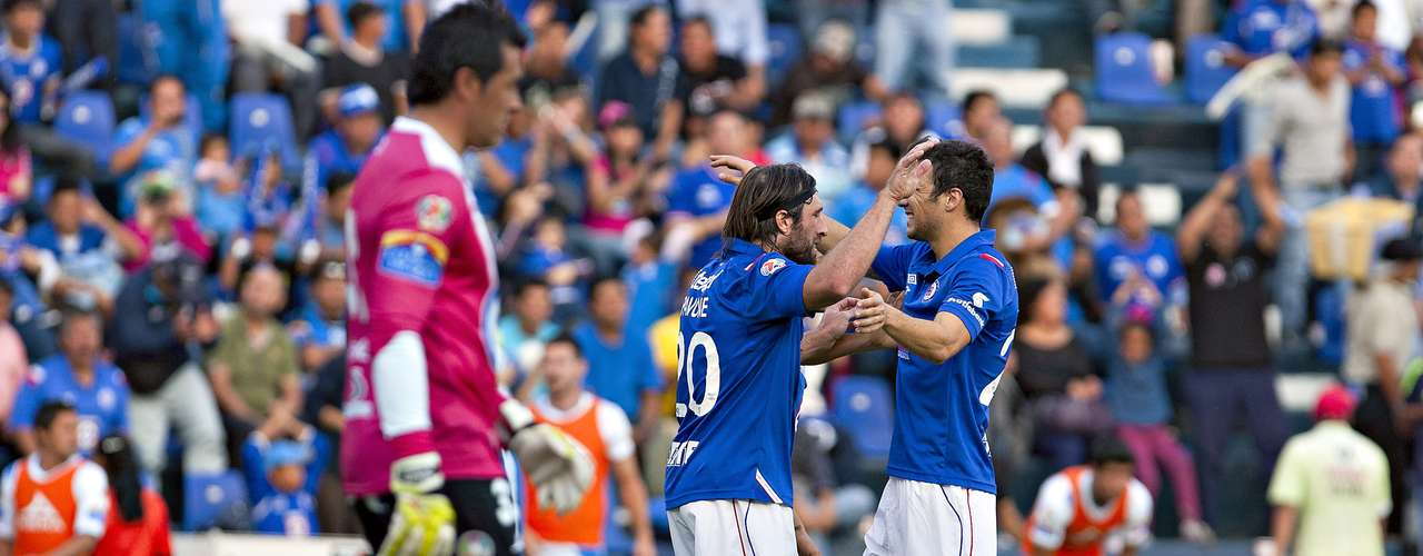 Cruz Azul didn't have a problem with Puebla, which it blasted 4-0.