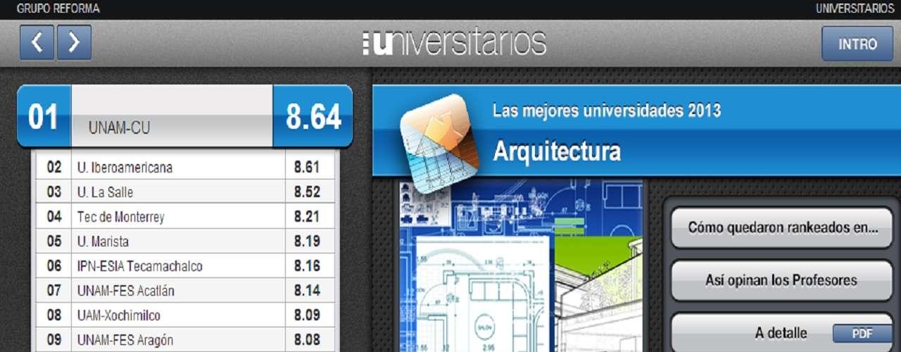 La Facultad de Arquitectura de la Universidad Nacional Autónoma de México (UNAM) en Ciudad Universitaria, es la mejor opción para esta carrera.