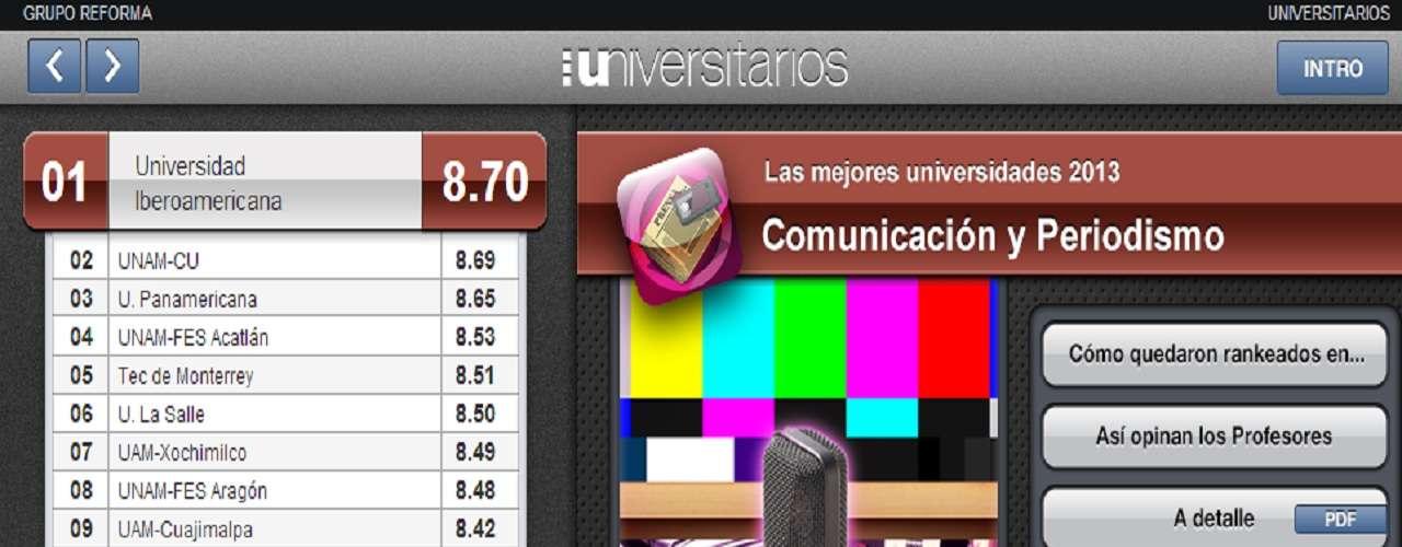 Para la carrera deComunicación y Periodismo, la Universidad Iberoamericana, resultó ser la mejor opción en el DF.