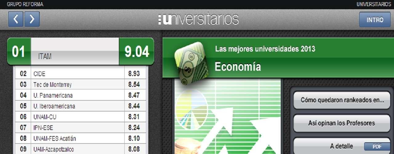 En Economía nuevamente el ITAM tiene la primera posición.