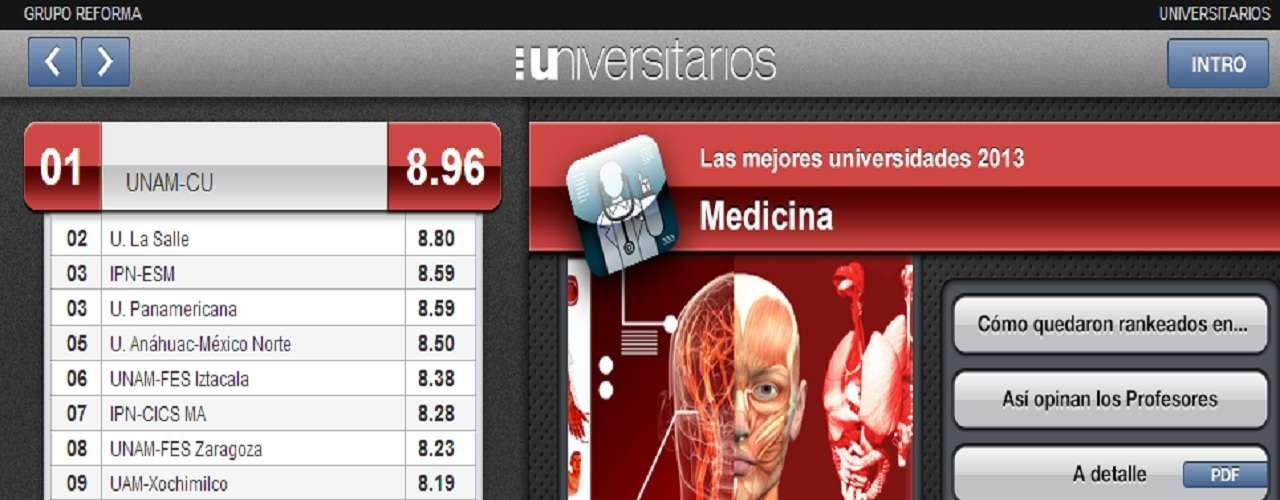 La Facultad de Medicina de la UNAM, se erige como la mejor en el DF para formar a los futuros médicos. Las entrevistas a profesores y estudiantes sólo se llevaron a cabo en las instituciones de la Ciudad de México que permiten tener una valoración interna de cada una de las universidades.