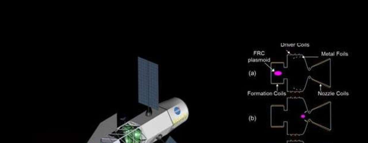 3. Fusion Driven Rocket será un cohete que llegará a Marte en 30 días en lugar de 18 de meses. El investigador, John Slough, dice que aunque es un proyecto complicado, están viendo la forma de calentar y comprimir plasma magnetizado para lograr el rápido viaje.
