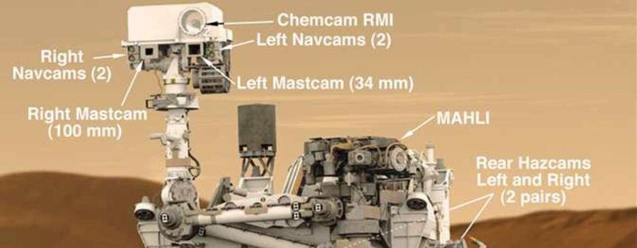 Este gráfico muestra la ubicación de las cámaras del rover de Curiosity de la Nasa. Las características del mástil del rover de siete cámaras: el Imager Micro, que forma parte de la suite de química de cuatro cámaras en blanco y negro, además cuanta con cámaras de navegación (dos en la izquierda y dos a la derecha) y dos cámaras de mástil de color (Mastcams). Crédito de la imagen: Nasa / JPL-Caltech.