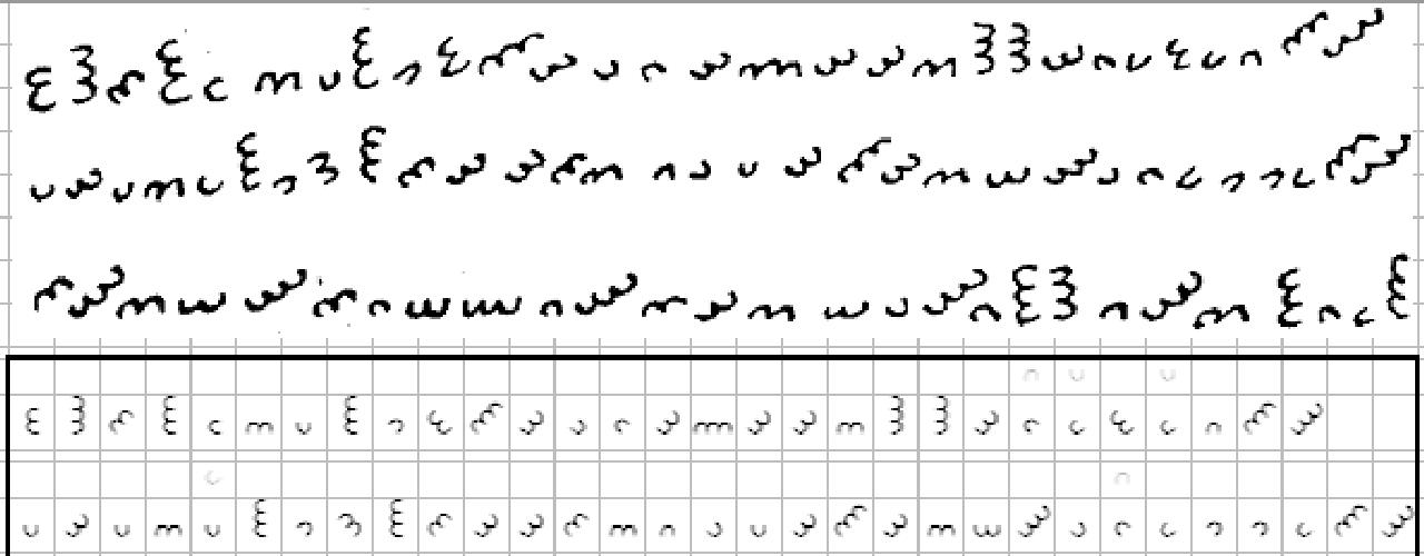 La imposibilidad de descifrar el mensaje radica en lo corto de este. Es decir, un manuscrito de mayor extensión brinda la posibilidad de asociar patrones repetitivos como podrían ser letras dobles o equivalentes, sin embargo, el Dorabella, con solo 87 caracteres hace imposible que se determine la real naturaleza del mismo.
