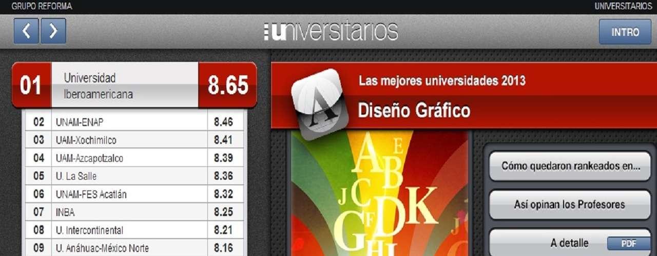 Para Diseño Gráfico, la Ibero y la ENAP de la UNAM son las mejores opciones en el DF.