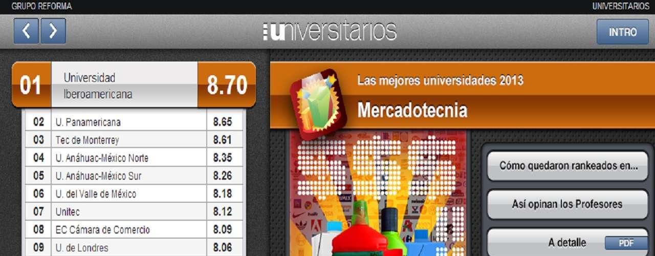 En Mercadotecnia, la Ibero y la Universidad Panamericana llevan la batuta. La selección de las universidades se hizo a partir de un listado de instituciones en la Zona Metropolitana de la Ciudad de México, preparado con base en el anuario estadístico de la Asociación Nacional de Universidades e Instituciones de Educación Superior (ANUIES).
