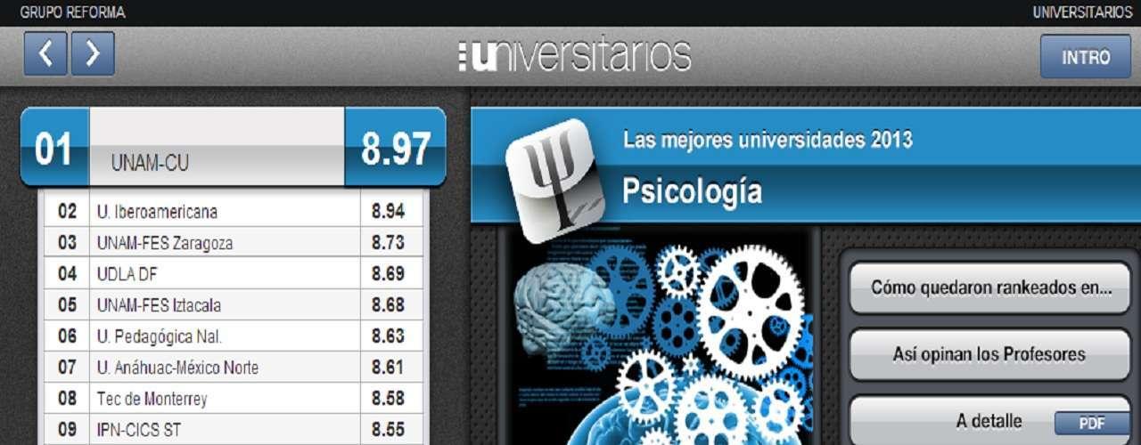 La Facultad de Psicología de la UNAM destaca como la mejor para esta carrera.
