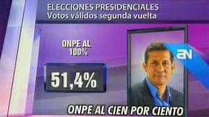 ONPE al 100% : Ollanta Humala 51,4% Keiko Fujimori 48,6% Video: