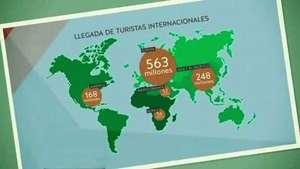 Turismo global: quiénes viajan y a dónde? Video:
