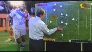 Gurú analiza en su pizarra claves del  duelo Chile-México Video: