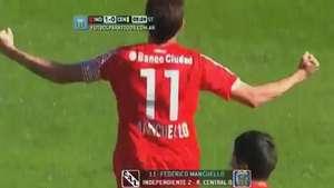 Todos los goles. Fecha 9. Torneo Primera División 2014 Video: