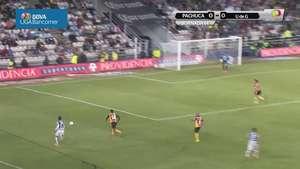Jornada 14, Pachuca 0-0 U de G, Apertura 2014  Video: