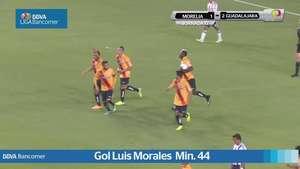 Jornada 17, Morelia 1-2 Guadalajara, Apertura 2014 Video:
