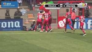 Jornada 8, Toluca 1-0 Cruz Azul, Clausura 2015  Video: