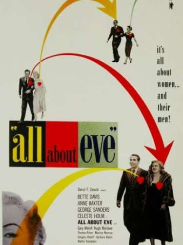 En 1950 el dramaAll About Eve, del directorJoseph L. Mankiewicz, fue el filme honrado con la distinción de ese año.