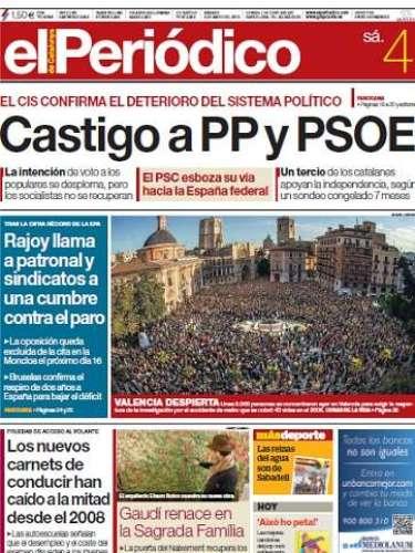 'El periódico de Cataluña' destaca la encuesta del CIS y titula \