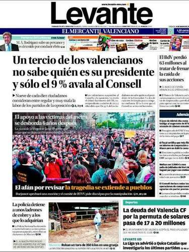 """El 'Levante' dedica su titular a los resultados del barómetro del CIS y afirma que """"Un tercio de los valencianos no sabe quién es su presidente y sólo el 9% avala el Consell""""."""