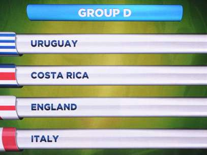 Group D boasts three past champions in its ranks. Foto: Getty Images