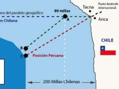 Así queda el nuevo límite marítimo entre Chile y Perú Foto: Terra.cl