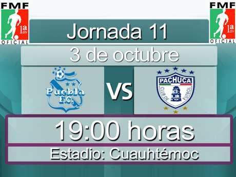 Puebla vs. Pachuca Foto: Terra