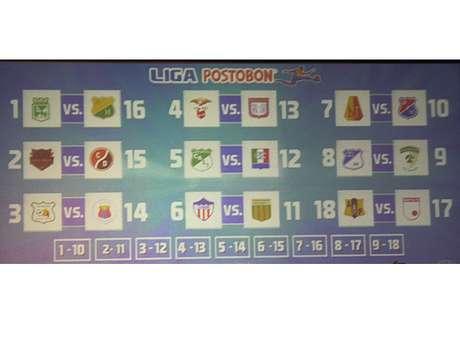 Esta es la primera fecha de la Liga Postobón 1 - 2013. Foto: Terra