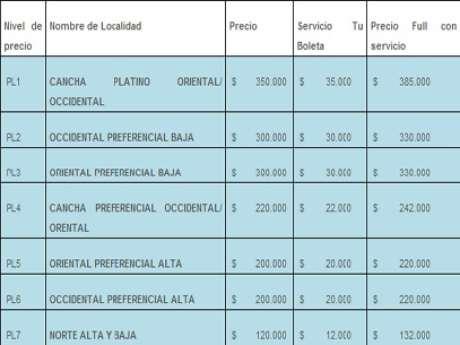 Precios de boletería de One Direction en Colombia. Foto: Reproducción