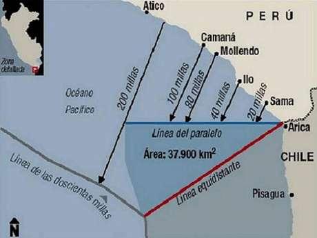Perú y Chile y la disputa por el mar. Foto: Gentileza