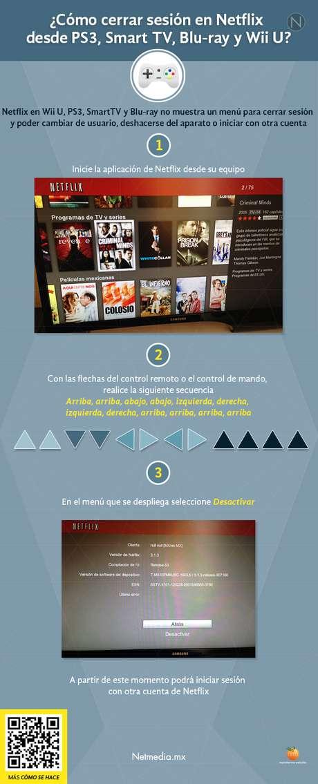 Cómo cerrar Netflix Foto: NetMedia