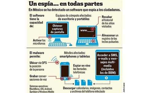 El sistema permite acceder a dispositivos móviles para intervenir las llamadas telefónicas, descargar archivos y recabar datos de contactos. Foto: Julio López / Reforma