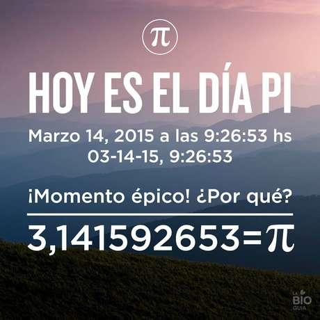 ¿Por qué hoy es el día Pi (π)?