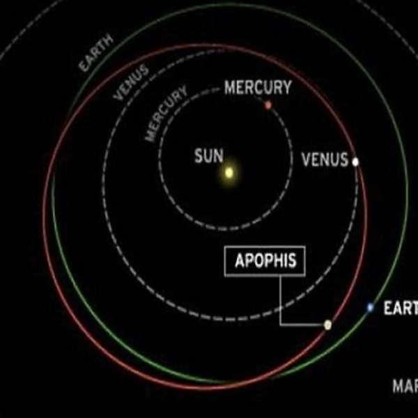 asteroid apophis today show - photo #31