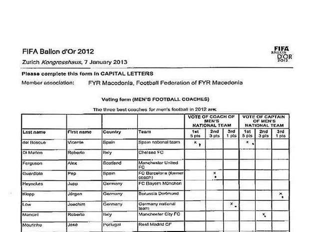 Documento en el que figuran los votos del capitán y del seleccionador de Macedonia. Foto: Terra