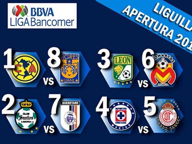 Están definidos los Cuartos de Final del Apertura 2013 Foto: Especial