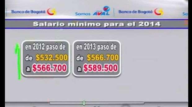 Salario Minimo 2014 Colombia   Autos Weblog